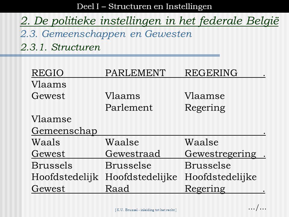 [ K.U. Brussel - inleiding tot het recht ] 2. De politieke instellingen in het federale België 4 taalgebieden -Nederlands -Frans -Tweetalig (Brussel-h