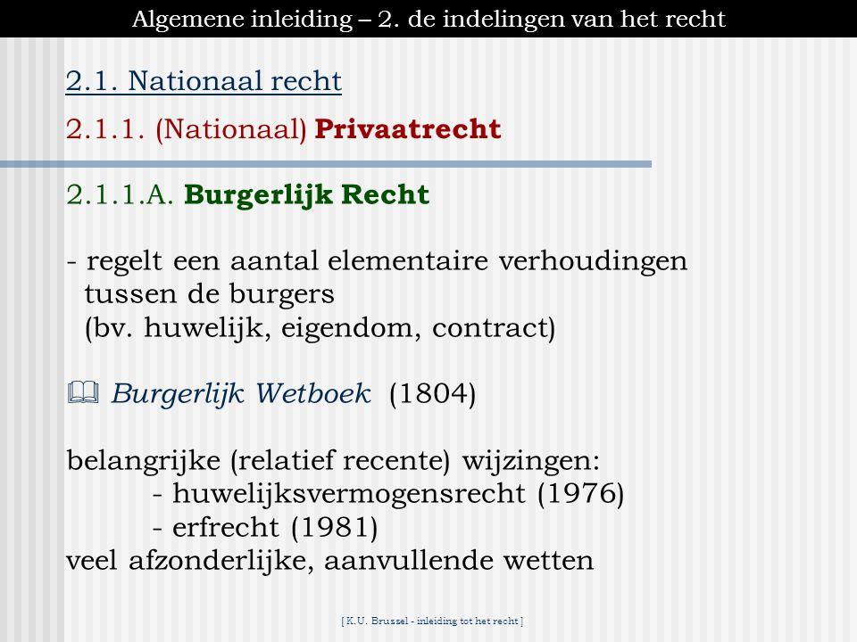 """[ K.U. Brussel - inleiding tot het recht ] Algemene inleiding – 2. de indelingen van het recht * verhouding tussen burgers onderling ♦ """"subjectieve re"""