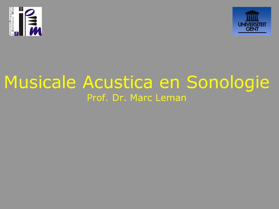 Sonologische Analyse Frequentie Fase Intensiteit Duur en Transiënte Eigenschappen Spectrale Samenstelling