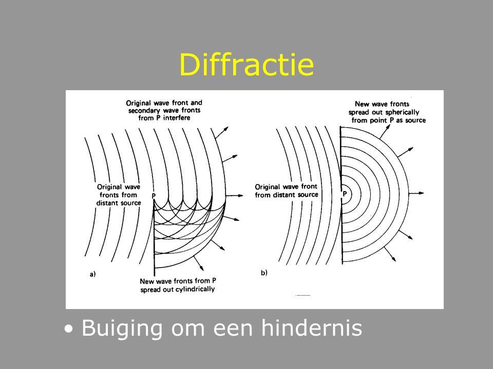 Dopplereffect Christian Doppler 1842 Toonhoogteverandering Afhankelijk van de beweging van de bron –DopplerDoppler