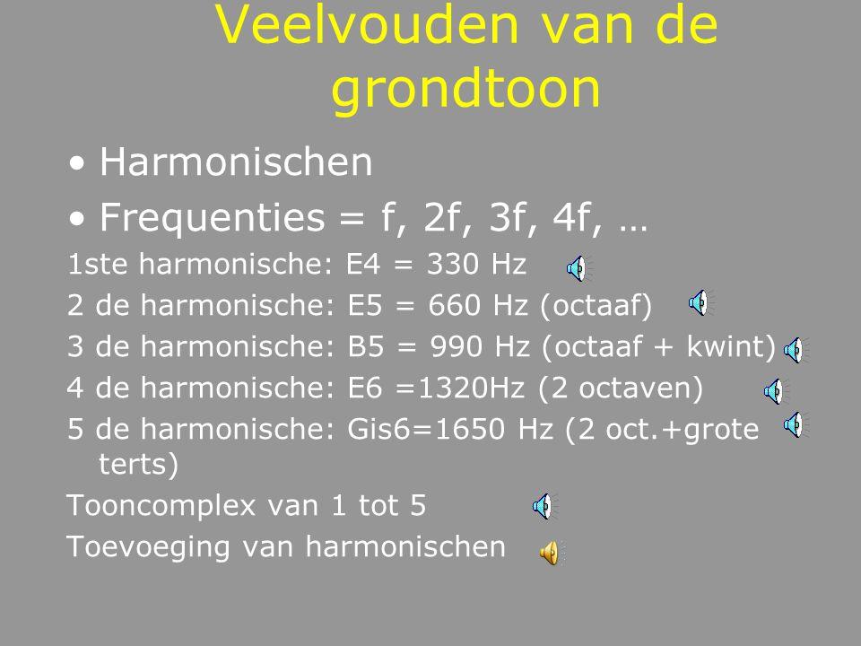 Harmonisch tooncomplex Grondtoon = fundamentele Deeltonen = veelvouden van de grondtoon Fundamentele = eerste harmonische Deeltonen = harmonischen