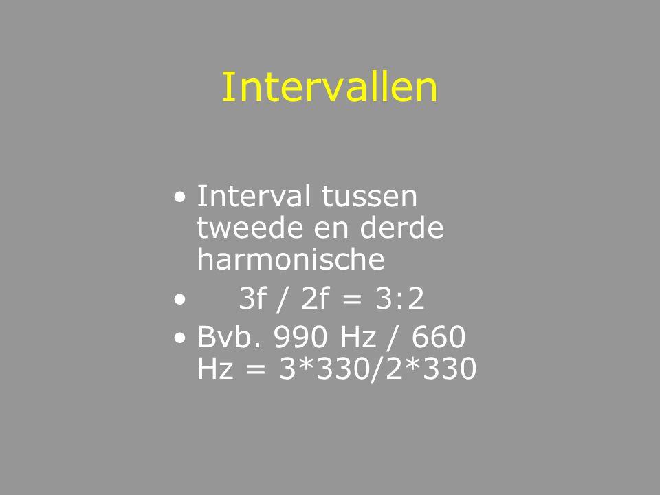 Intervallen Frequentie van tweede noot gedeeld door die van de vorige Interval tussen eerste en tweede harmonische 2f / 1f = 2:1 bvb. 660 Hz / 330 Hz