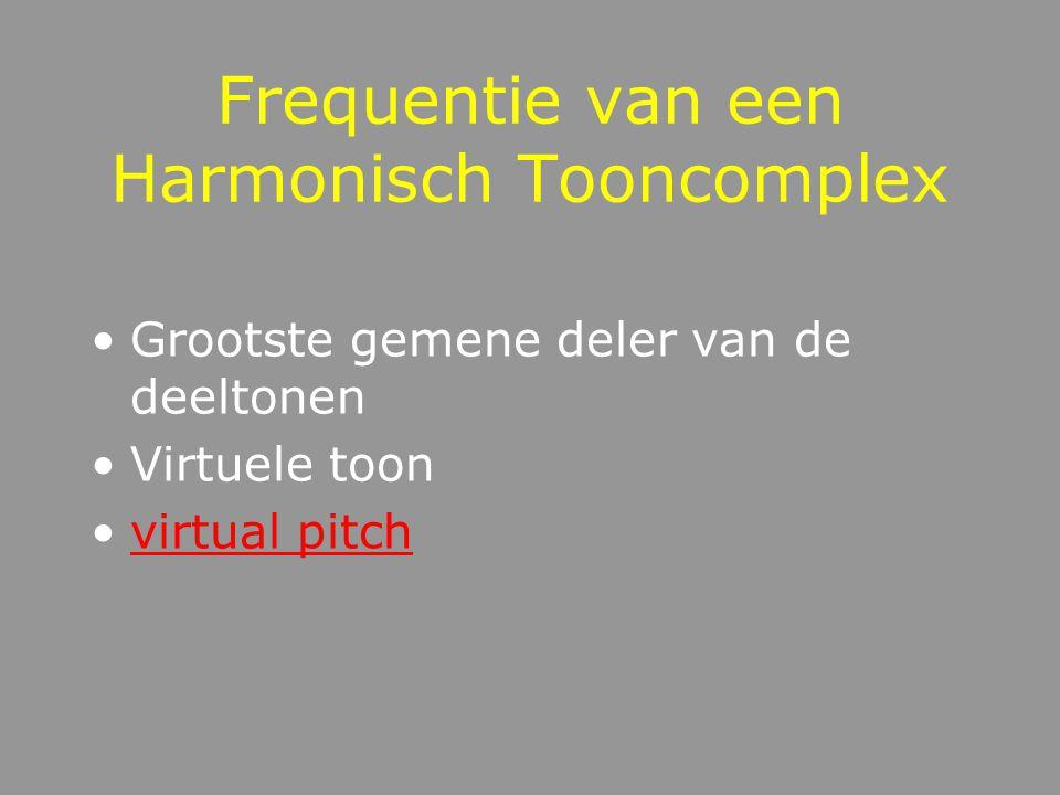Subharmonischen