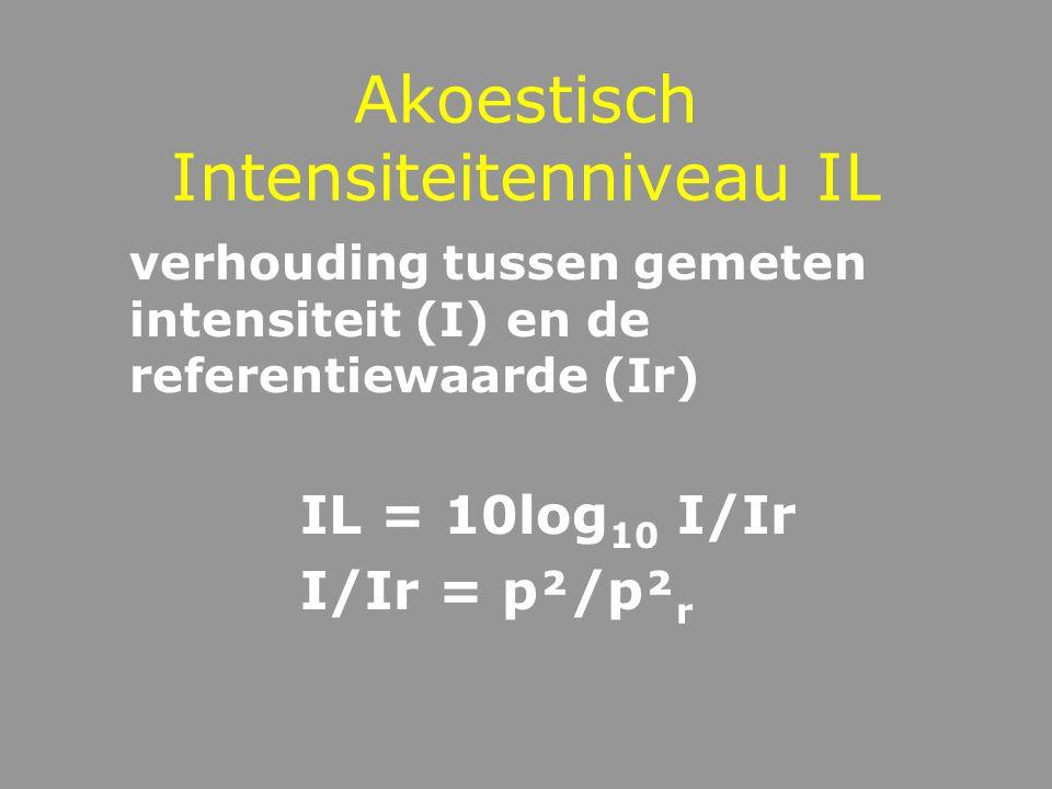 Referentiewaarde referentiewaarde voor het akoestische intensiteitenniveau Ir 10 -12 Watt/m² referentiewaarde voor het geluidsdruk niveau Pr 2 x 10 -5