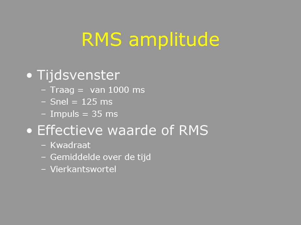 Effectieve waarde Relatie tussen amplitude en intensiteit Effectieve waarde (hor. lijn) berekend op basis van één periode.