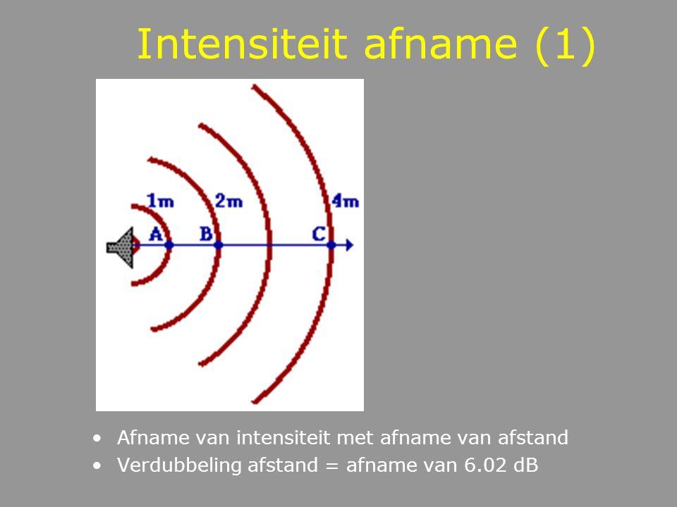 Optelling van twee gelijke geluidsbronnen Er is geen lineair verband Verdubbeling van het intensiteitenniveau komt overeen met een toename van ca 3 dB