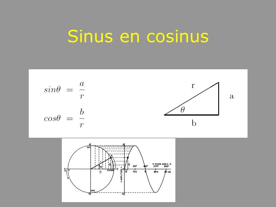 Analytische beschrijving van de enkelvoudige trilling Sin  = a/r Cos  = b/r Als r = 1 sin  = a cos  = b b