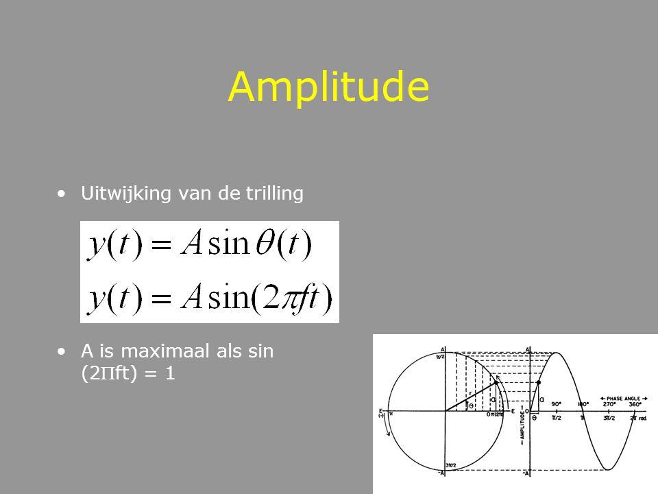 Toename van de hoek (2) Op en neer gaande beweging van de trilling –Maximale uitwijking als y(t) = 1 –Maximale uitwijking als de hoek = /2