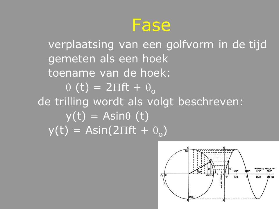 Een voorbeeld in Matlab