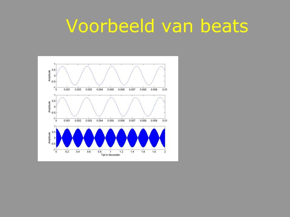 Superpositie II: optelling van signalen met verschillende frequentie Bij sinusoïdale signalen kan dit aanleiding geven tot periodieke amplitude variat