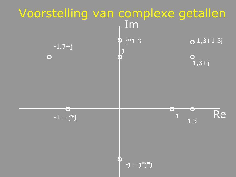 Basiskennis complexe getallen