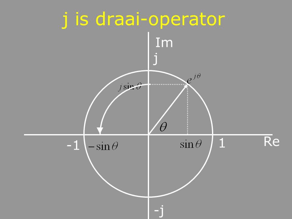 j is draai-operator Im Re 1 j -j