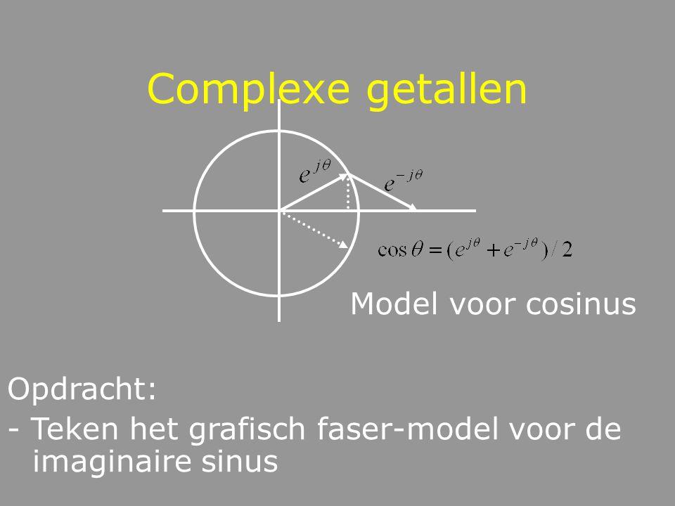 Positieve en negatieve frequenties Im Re (complex geconjugeerde)