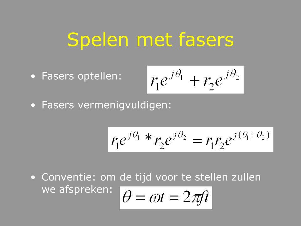 De mooiste formule (Euler) Toon aan dat dit inderdaad het geval is