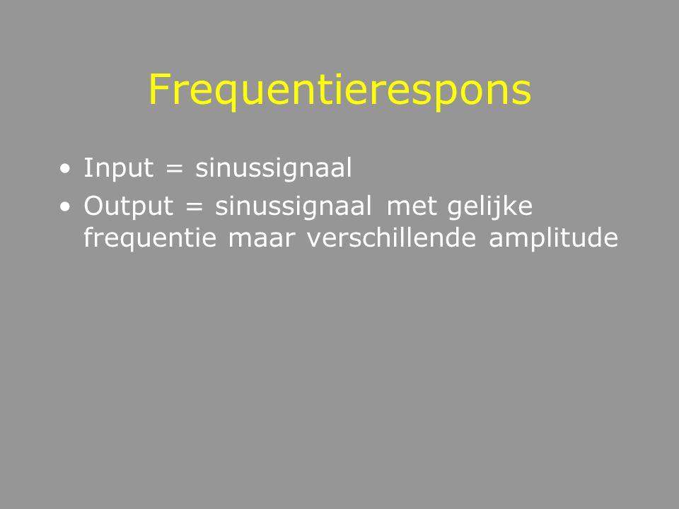 Impulsrespons Voorbeeld 3 resonatoren en hun impulsrespons