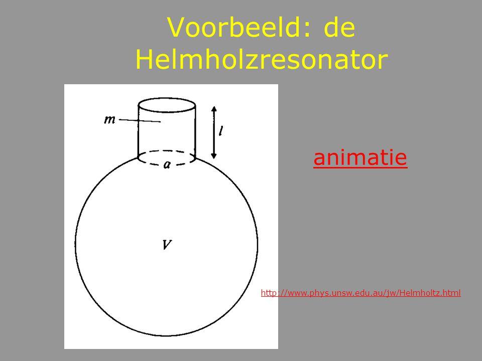Frequentierespons Voorbeeld Respons van een reson op een sinusoïdale input
