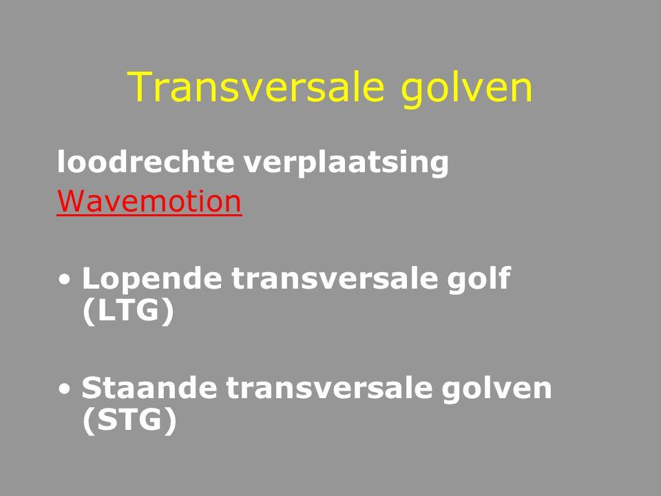 Golftypes Longitudinale Trillingen Transversale Trillingen