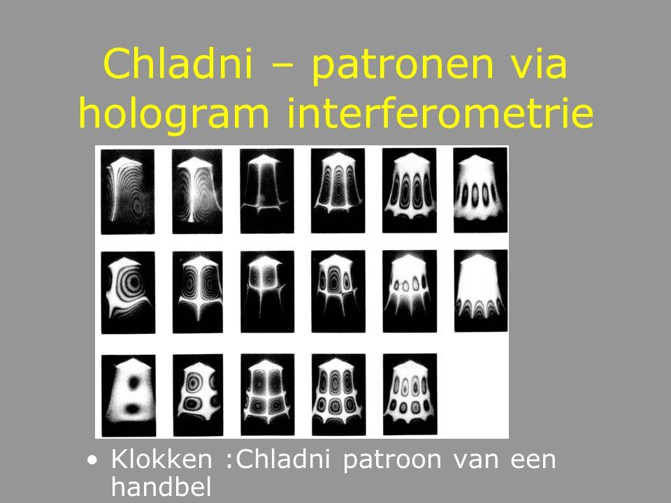 Chladni - patronen Trillende platen: –Chladni platenChladni platen –VioolViool –VergelijkingVergelijking
