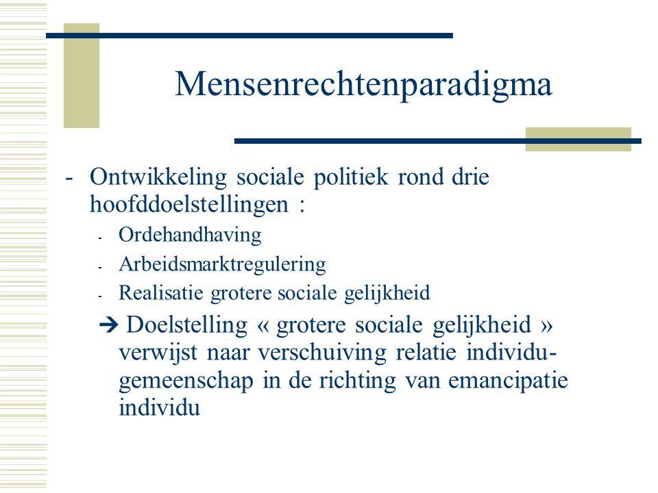 Mensenrechtenparadigma -Ontwikkeling sociale politiek rond drie hoofddoelstellingen : - Ordehandhaving - Arbeidsmarktregulering - Realisatie grotere s