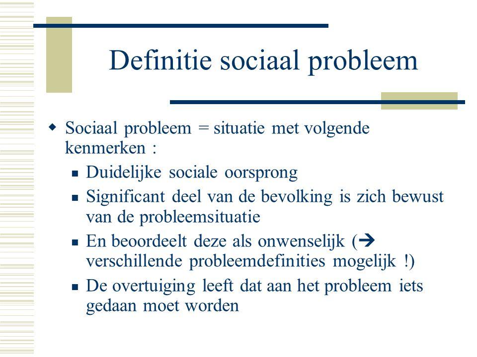 Definitie sociaal probleem  Sociaal probleem = situatie met volgende kenmerken : Duidelijke sociale oorsprong Significant deel van de bevolking is zi