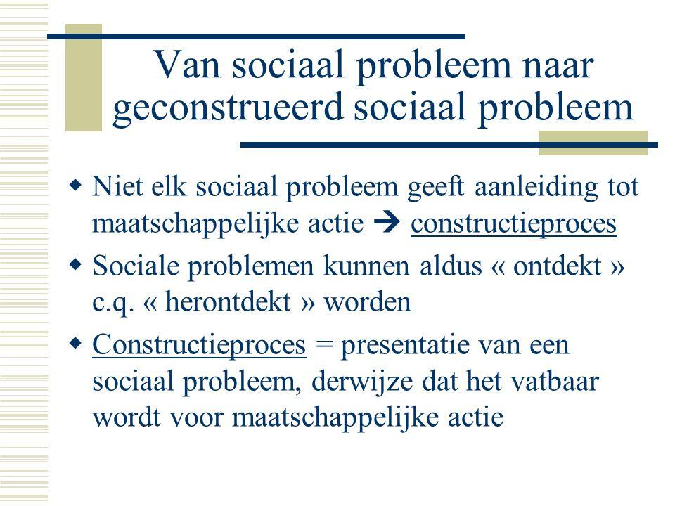 Van sociaal probleem naar geconstrueerd sociaal probleem  Niet elk sociaal probleem geeft aanleiding tot maatschappelijke actie  constructieproces 