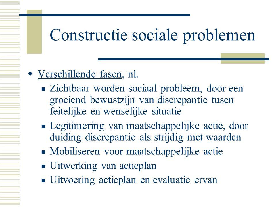 Constructie sociale problemen  Verschillende fasen, nl. Zichtbaar worden sociaal probleem, door een groeiend bewustzijn van discrepantie tusen feitel