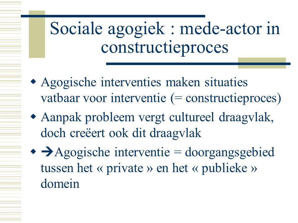 Sociale agogiek : mede-actor in constructieproces  Agogische interventies maken situaties vatbaar voor interventie (= constructieproces)  Aanpak pro