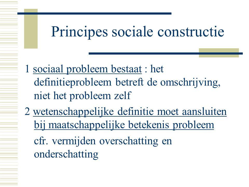 Principes sociale constructie 1 sociaal probleem bestaat : het definitieprobleem betreft de omschrijving, niet het probleem zelf 2 wetenschappelijke d