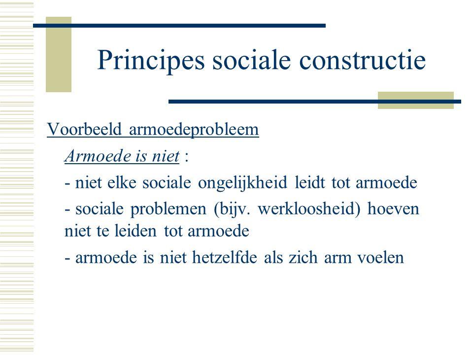Principes sociale constructie Voorbeeld armoedeprobleem Armoede is niet : - niet elke sociale ongelijkheid leidt tot armoede - sociale problemen (bijv