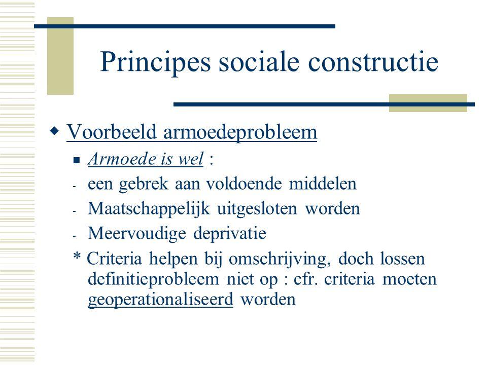 Principes sociale constructie  Voorbeeld armoedeprobleem Armoede is wel : - een gebrek aan voldoende middelen - Maatschappelijk uitgesloten worden -