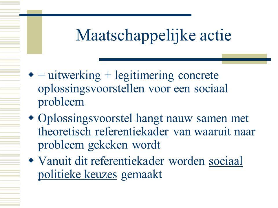 Maatschappelijke actie  = uitwerking + legitimering concrete oplossingsvoorstellen voor een sociaal probleem  Oplossingsvoorstel hangt nauw samen me