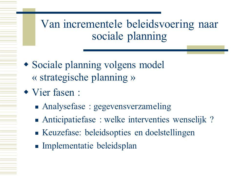 Van incrementele beleidsvoering naar sociale planning  Sociale planning volgens model « strategische planning »  Vier fasen : Analysefase : gegevens