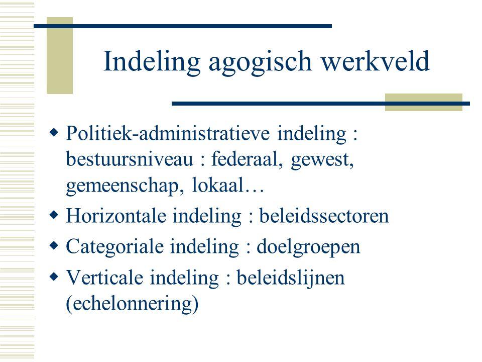 Indeling agogisch werkveld  Politiek-administratieve indeling : bestuursniveau : federaal, gewest, gemeenschap, lokaal…  Horizontale indeling : bele