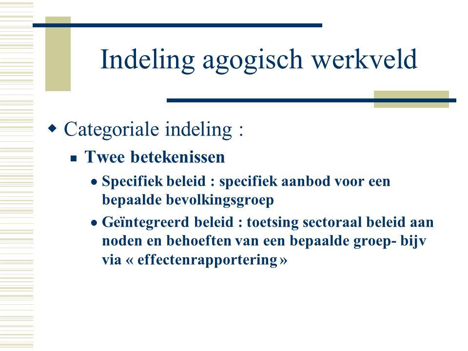 Indeling agogisch werkveld  Categoriale indeling : Twee betekenissen Specifiek beleid : specifiek aanbod voor een bepaalde bevolkingsgroep Geïntegree