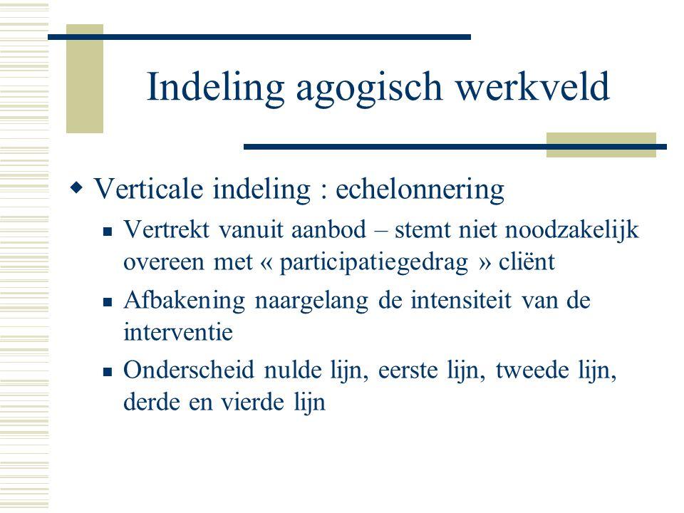 Indeling agogisch werkveld  Verticale indeling : echelonnering Vertrekt vanuit aanbod – stemt niet noodzakelijk overeen met « participatiegedrag » cl