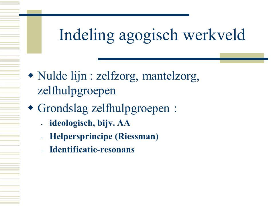 Indeling agogisch werkveld  Nulde lijn : zelfzorg, mantelzorg, zelfhulpgroepen  Grondslag zelfhulpgroepen : - ideologisch, bijv. AA - Helpersprincip