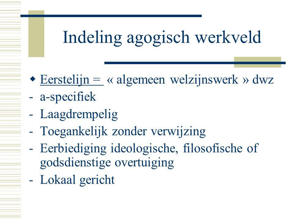 Indeling agogisch werkveld  Eerstelijn = « algemeen welzijnswerk » dwz -a-specifiek -Laagdrempelig -Toegankelijk zonder verwijzing -Eerbiediging ideo
