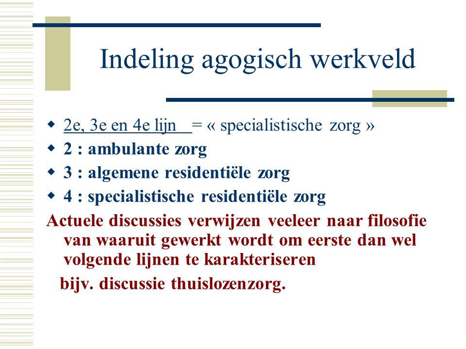 Indeling agogisch werkveld  2e, 3e en 4e lijn = « specialistische zorg »  2 : ambulante zorg  3 : algemene residentiële zorg  4 : specialistische