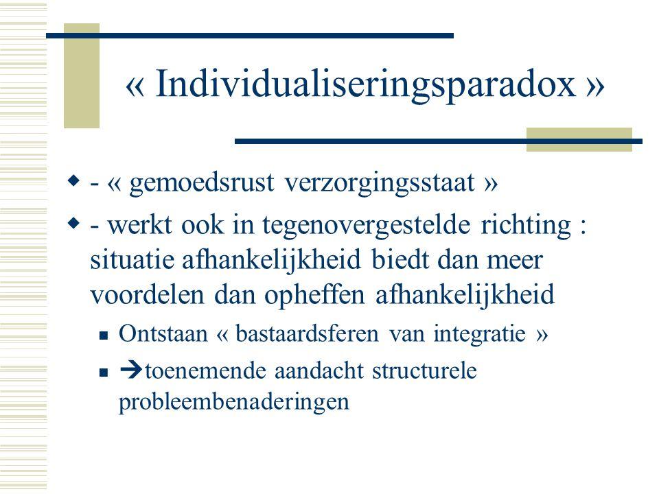 « Individualiseringsparadox »  - « gemoedsrust verzorgingsstaat »  - werkt ook in tegenovergestelde richting : situatie afhankelijkheid biedt dan me