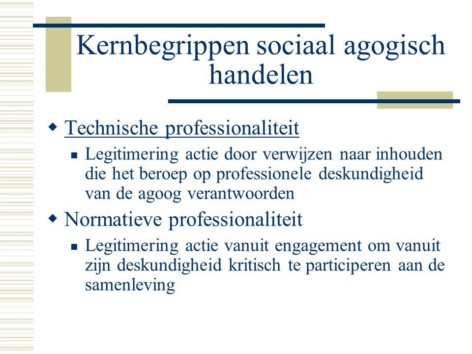 Kernbegrippen sociaal agogisch handelen  Technische professionaliteit Legitimering actie door verwijzen naar inhouden die het beroep op professionele