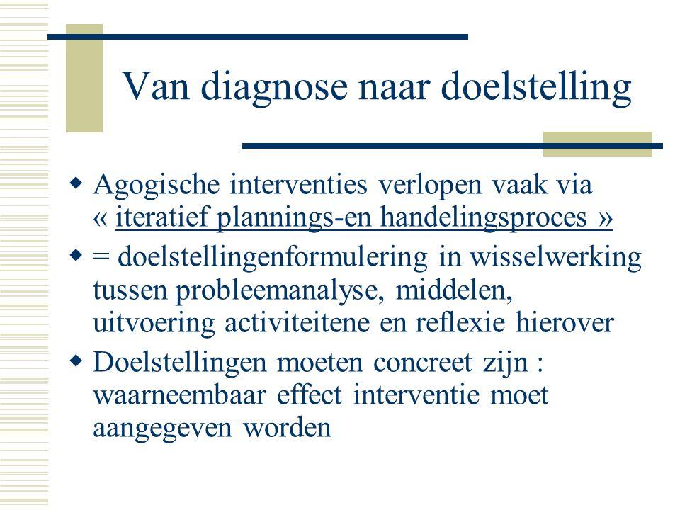 Van diagnose naar doelstelling  Agogische interventies verlopen vaak via « iteratief plannings-en handelingsproces »  = doelstellingenformulering in