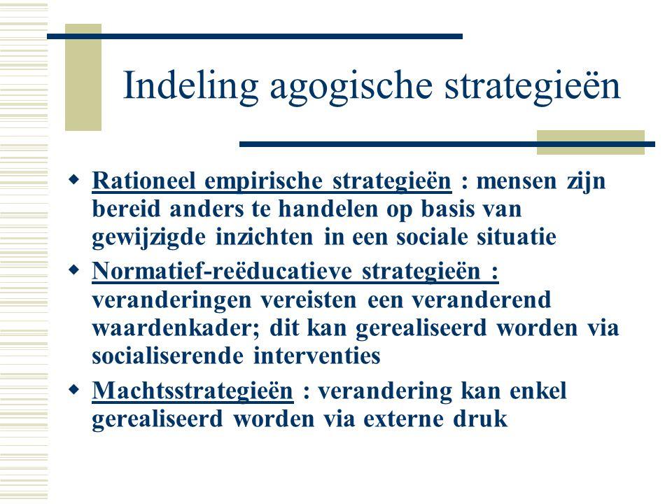Indeling agogische strategieën  Rationeel empirische strategieën : mensen zijn bereid anders te handelen op basis van gewijzigde inzichten in een soc