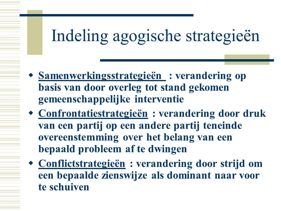 Indeling agogische strategieën  Samenwerkingsstrategieën : verandering op basis van door overleg tot stand gekomen gemeenschappelijke interventie  C
