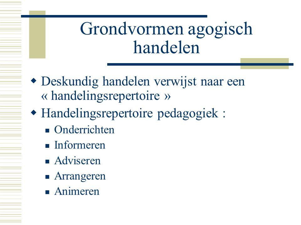 Grondvormen agogisch handelen  Deskundig handelen verwijst naar een « handelingsrepertoire »  Handelingsrepertoire pedagogiek : Onderrichten Informe