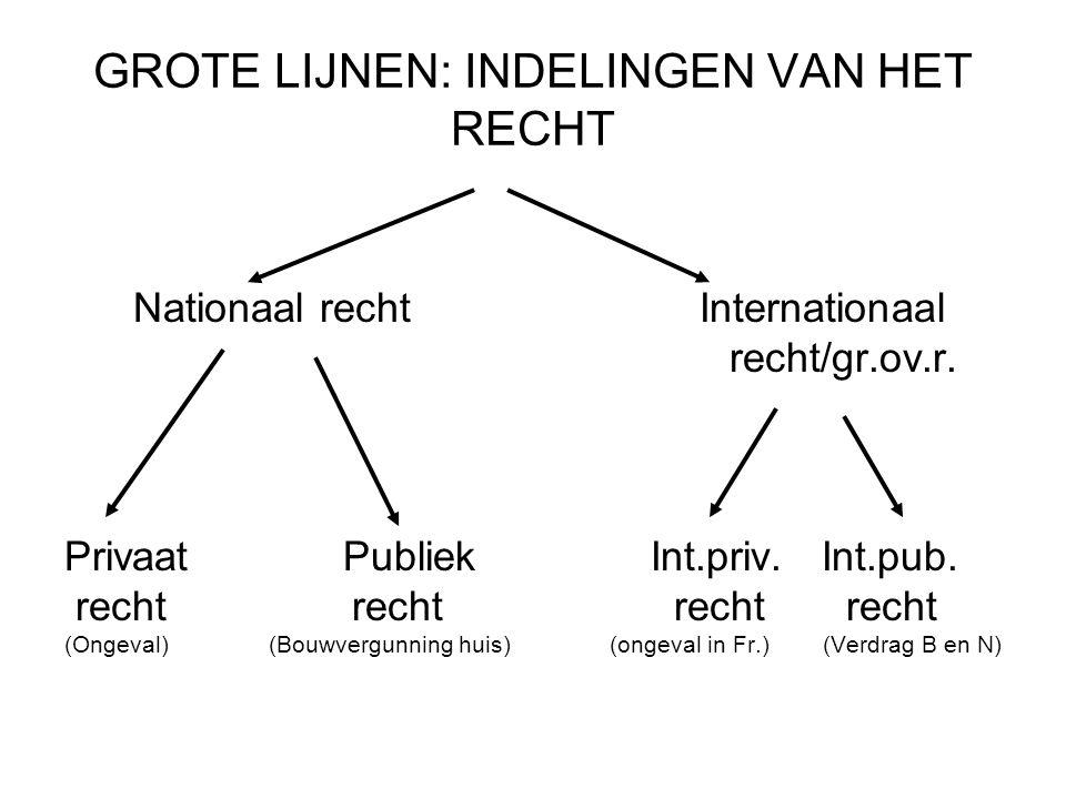 GROTE LIJNEN: INDELINGEN VAN HET RECHT Nationaal recht Internationaal recht/gr.ov.r.