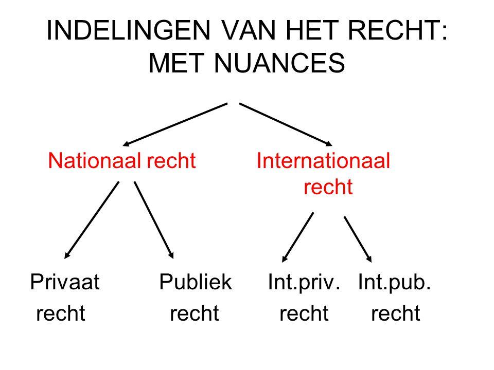 INDELINGEN VAN HET RECHT: MET NUANCES Nationaal recht Internationaal recht Privaat Publiek Int.priv.