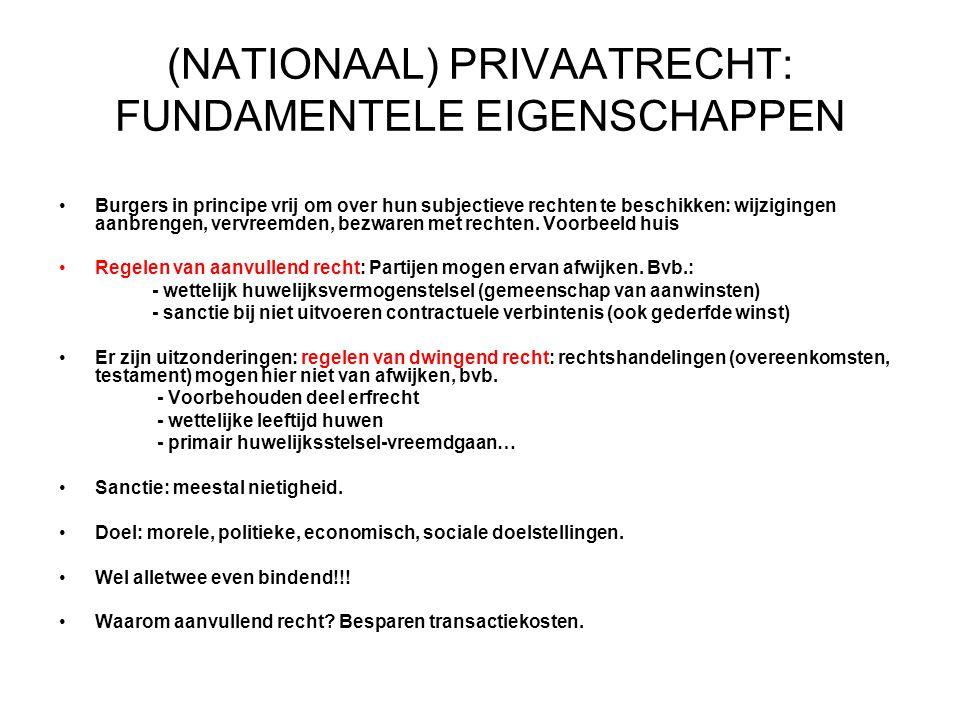 (NATIONAAL) PRIVAATRECHT: FUNDAMENTELE EIGENSCHAPPEN Burgers in principe vrij om over hun subjectieve rechten te beschikken: wijzigingen aanbrengen, vervreemden, bezwaren met rechten.