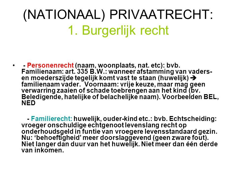 (NATIONAAL) PRIVAATRECHT: 1.Burgerlijk recht - Personenrecht (naam, woonplaats, nat.