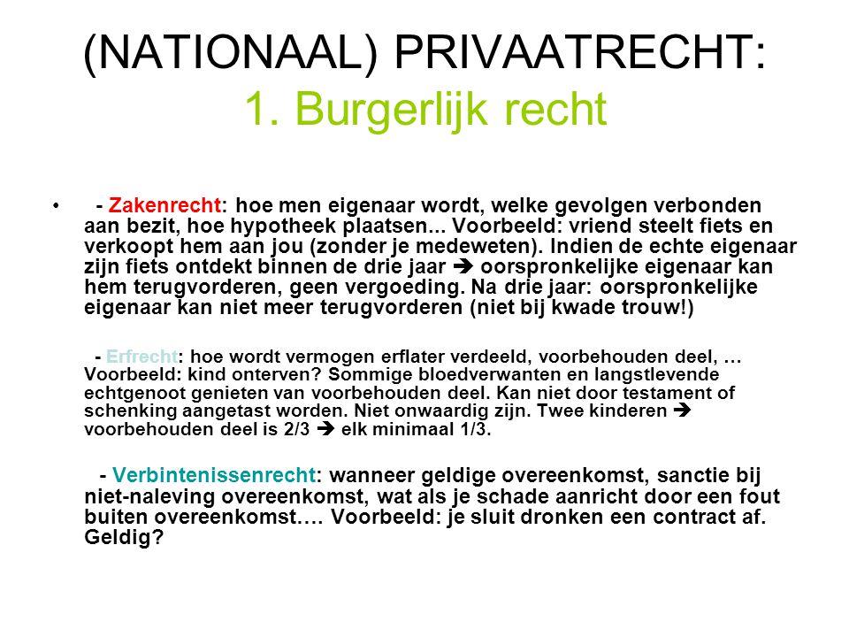 (NATIONAAL) PRIVAATRECHT: 1.