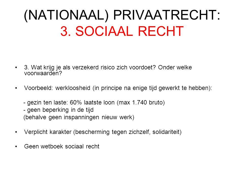(NATIONAAL) PRIVAATRECHT: 3.SOCIAAL RECHT 3. Wat krijg je als verzekerd risico zich voordoet.